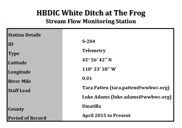 HBDIC Details