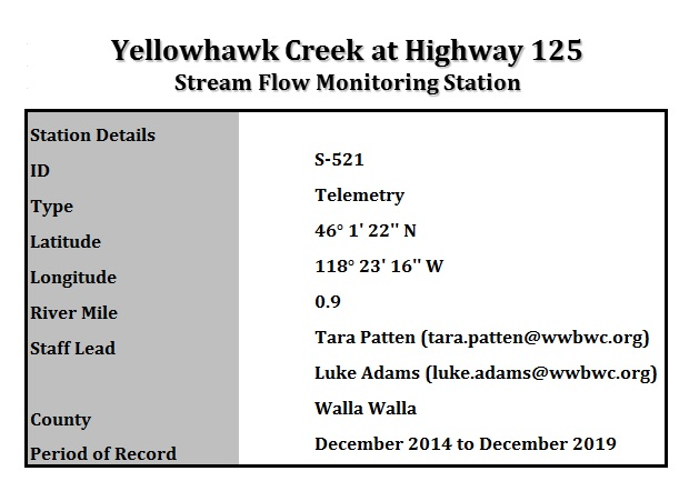 StationDetails Yellowhawk